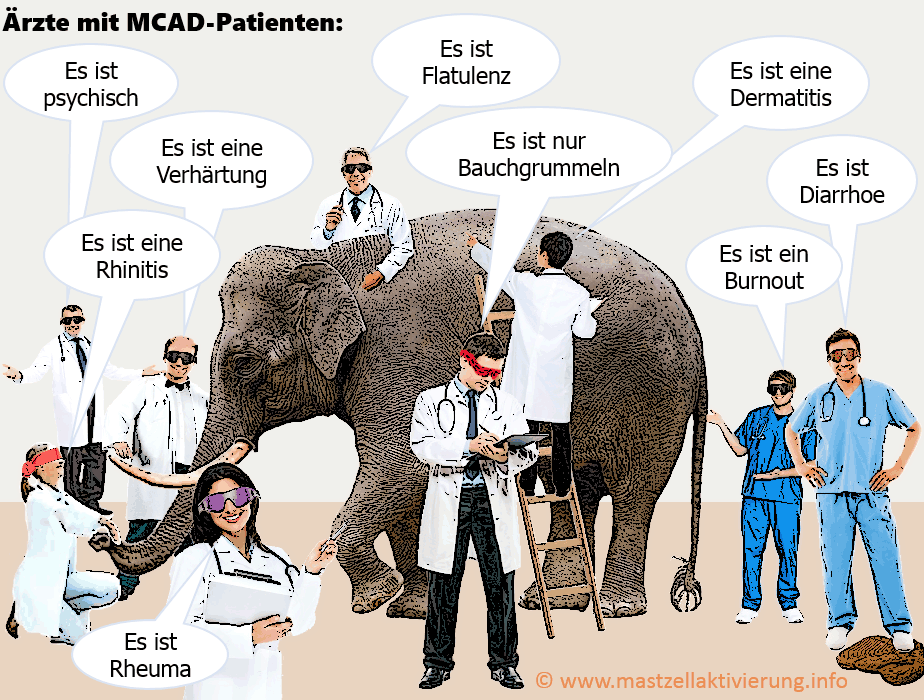 Symbolbild MCAD-Diagnose (Elephant)